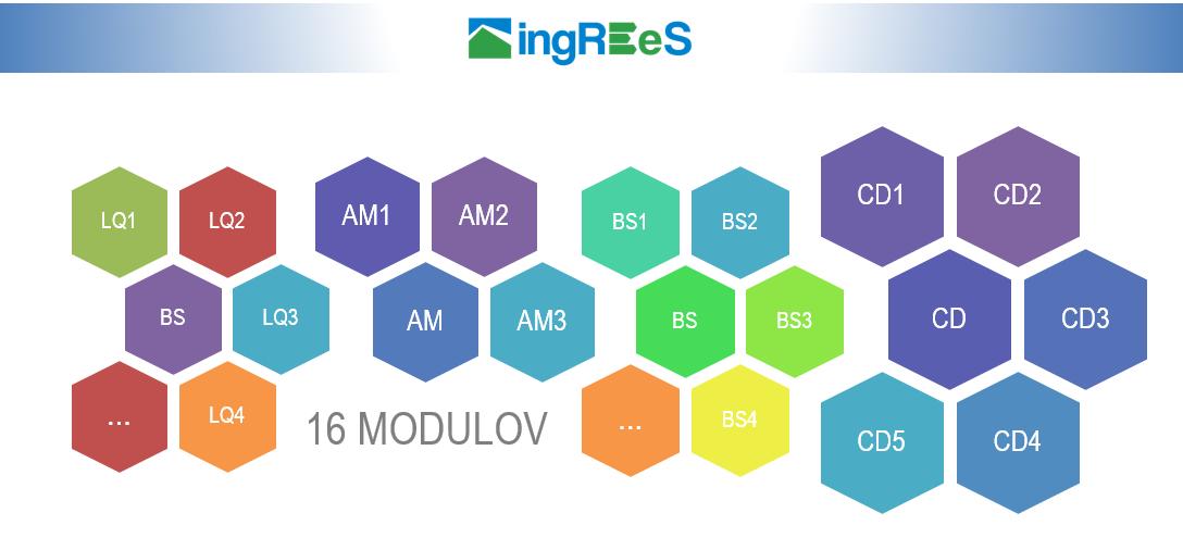 16 modulov